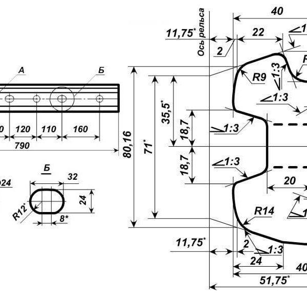 чертеж рельсовой накладки 1Р-43